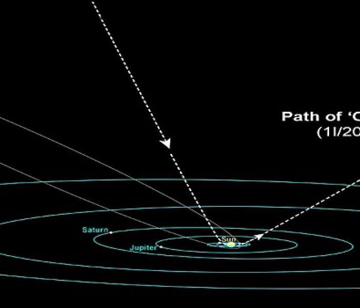 Interstellar Asteroid Pays Us a Visit